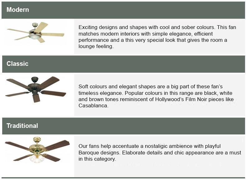 types of designs of ceiling fans